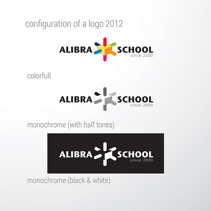 ALIBRA SCHOOL, редизайн логотипа