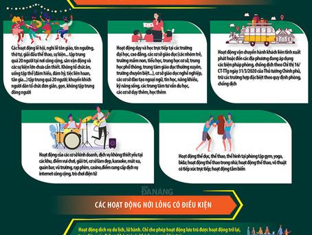 Infographic: Đà Nẵng thực hiện nới lỏng giãn cách xã hội