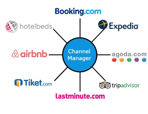 10 tips để tăng lượng đặt phòng khách sạn của bạn qua các trang OTA