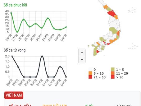 [Infographic]: Cập nhật thông tin mới nhất tình hình COVID tại Việt Nam những ngày đầu tháng 9