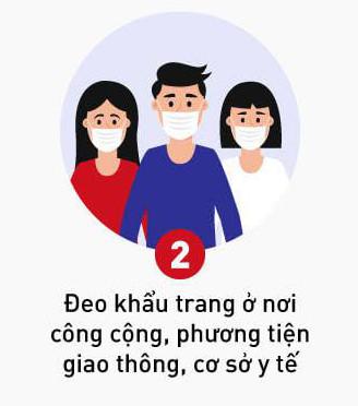 Cùng Haian Riverfront Hotel Da Nang tìm hiểu 9 biện pháp phòng ngừa dịch Covid-19 mới nhất