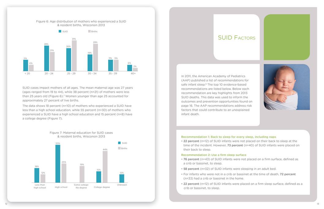 SUID Report7.jpg