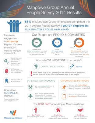 MPG_US_Infographic_2014_FINAL.jpg