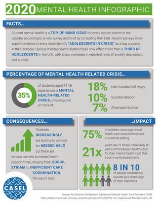 Mental Health Infographic_2020.jpg