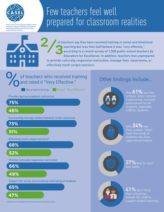 2020_Teachers_Infographic.jpg