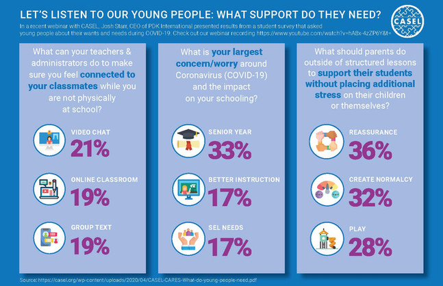 ListentoYoungPeople_infographic.jpg