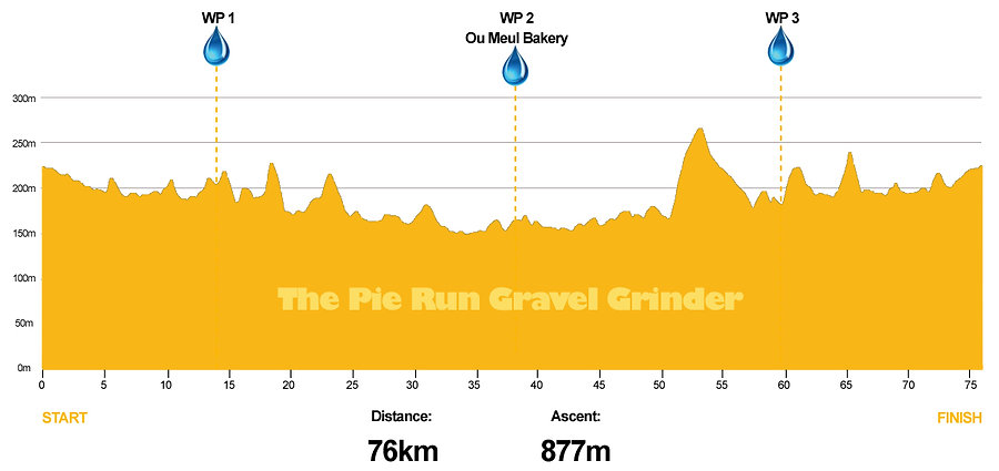 The Pie Run Gravel Grinder.jpg