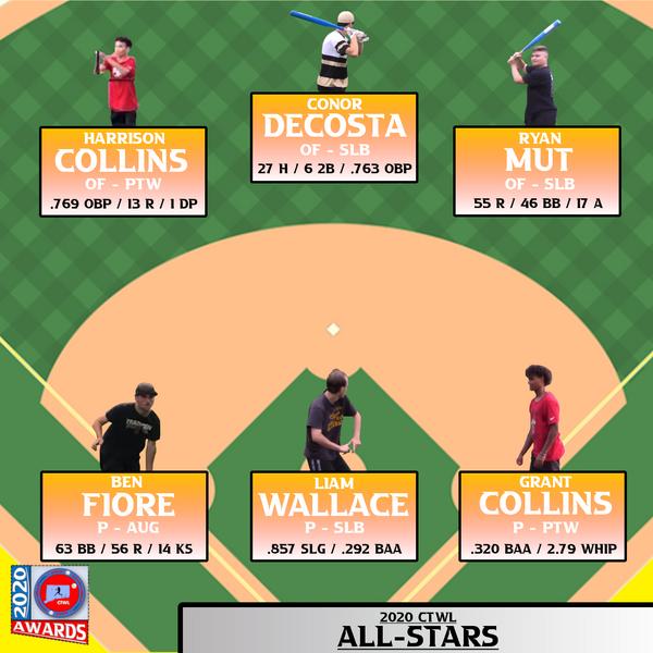 2020 CTWL All-Stars IG Promo.png