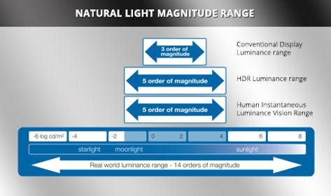 HDR_magnitude_439x260.jpg