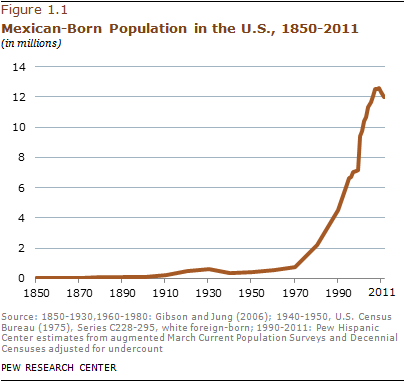 2012-phc-mexican-migration-01a.png