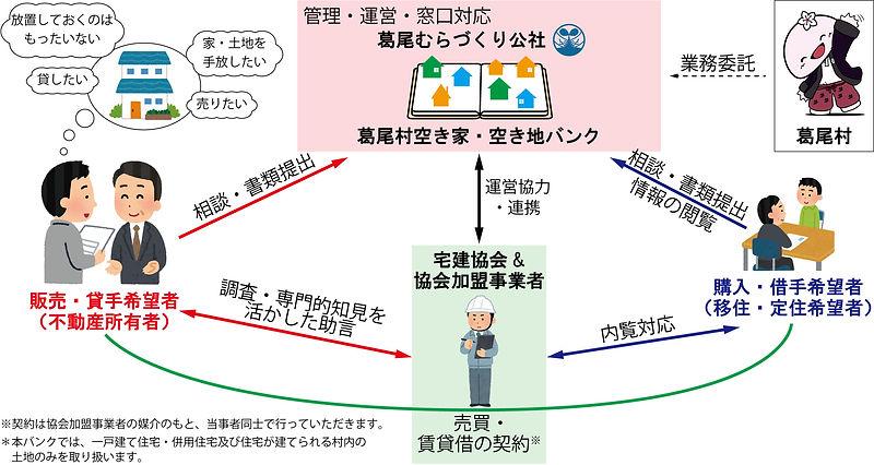 フロー図set2.jpg