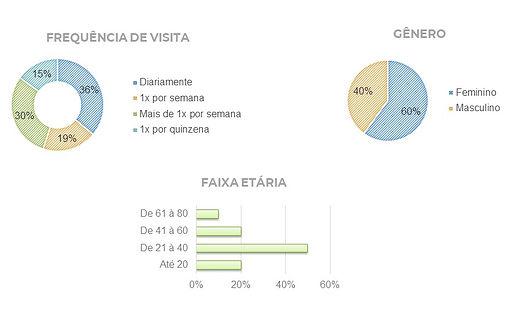 estatistica.jpg