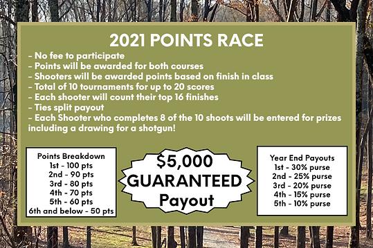 2021 Points Race.png