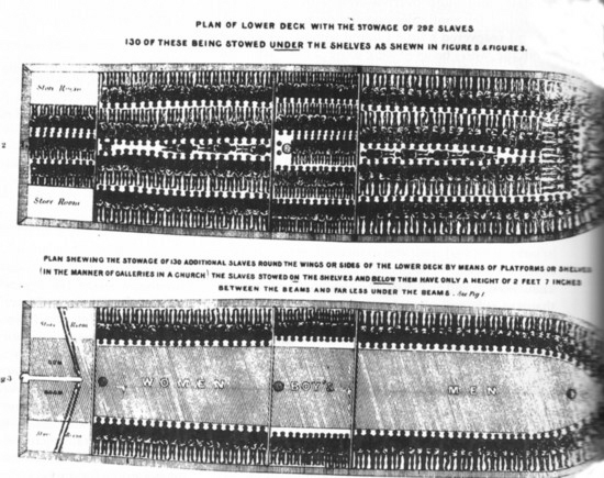 Slaveship diagram