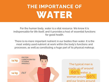 importance_of_water-sm-cards_edited.jpg