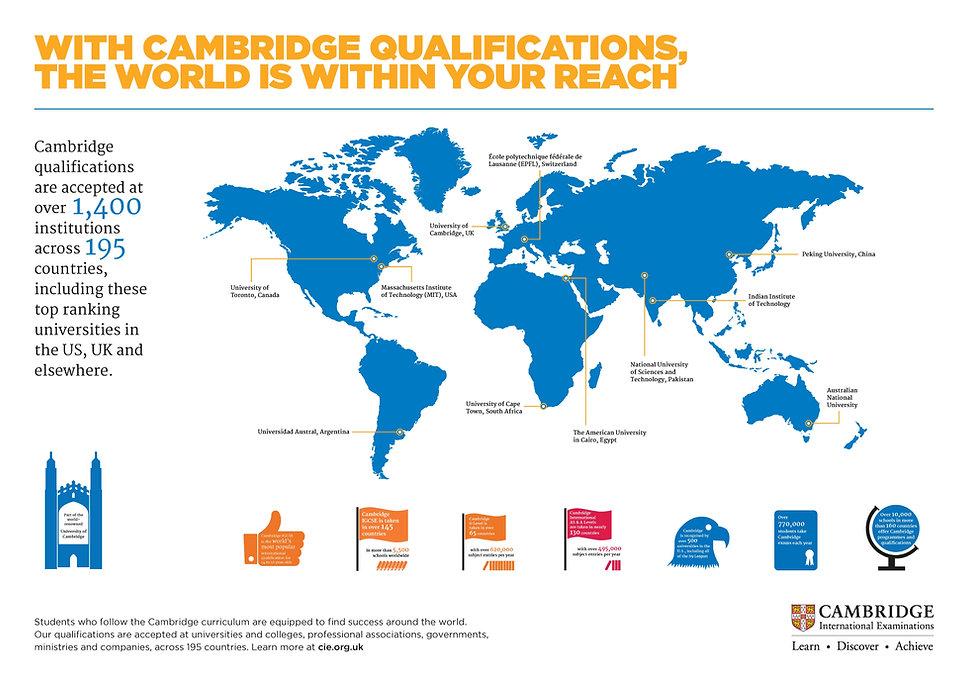 Cambridge IGCSE Poster.jpg