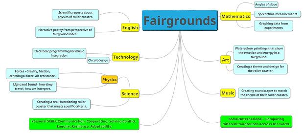 Fairgrounds.png