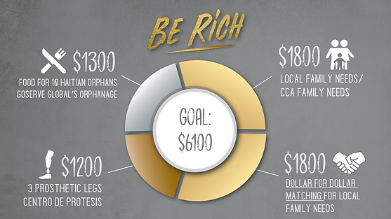 Be Rich Chart 2020.png