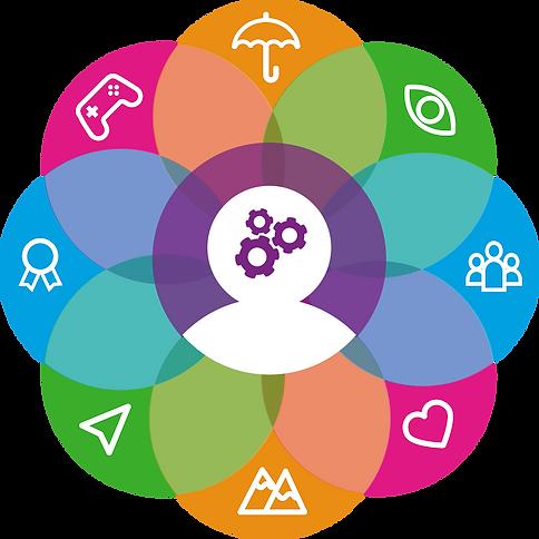 Resource model of Human Health