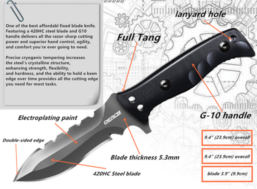 A few definitions of a tactical knife you may not know