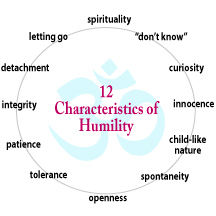 12-characteristics-of-humility-clock.jpg
