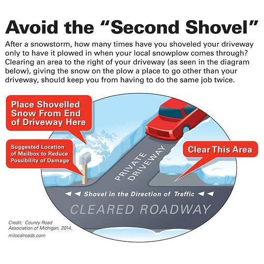 Avoid Second Shovel - English.jpg