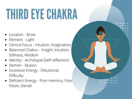 Chakra - Third Eye