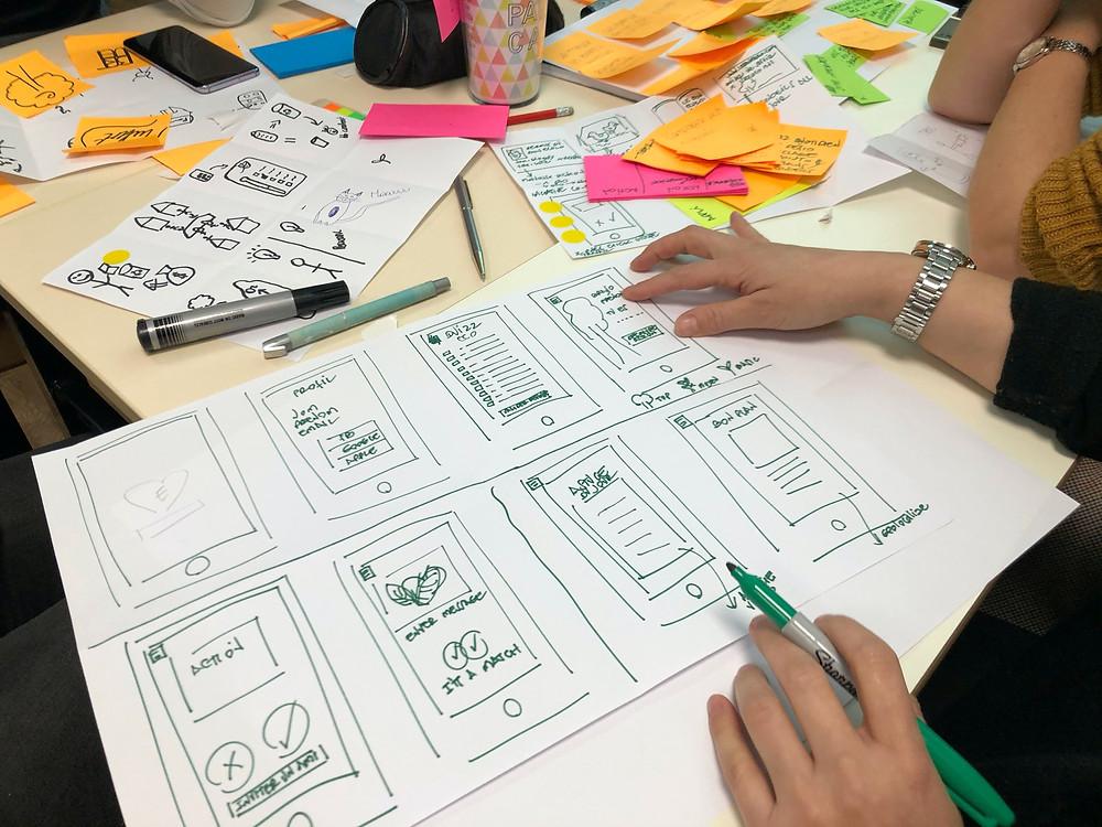 חשיבה עיצובית שלב הפרוטוטייפ תיאטרון פלייבק החבר׳ה מאיכילוב