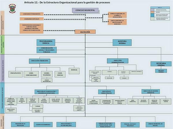 ORG-MAPAPROCESOS-CADENA%2520VALOR_page-0006_edited_edited.jpg