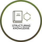 STRUCTURING KNOWLEDGE.png
