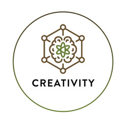 2Creativity_AttentionThe Science Big Cir