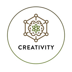 Creativity_AttentionThe Science Big Circ