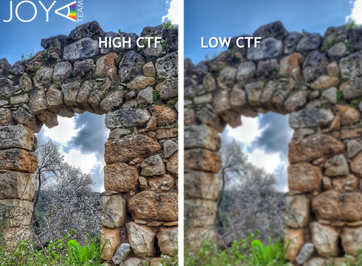 Optical Terms Library for AR/VR/MR Systems – MTF &CTF