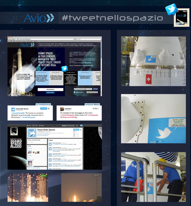 Avio - Digital Campaign.