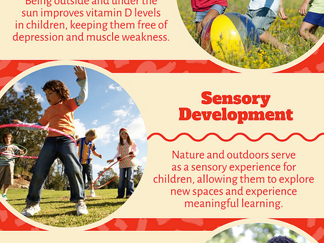 Importance Of Playing Outdoors For Kids
