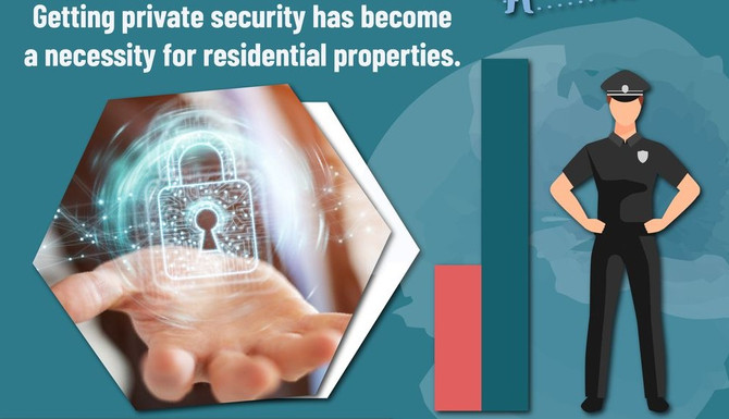 Why Hire Private Security For Residential Properties