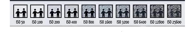 Sensibilitá_ISO.png