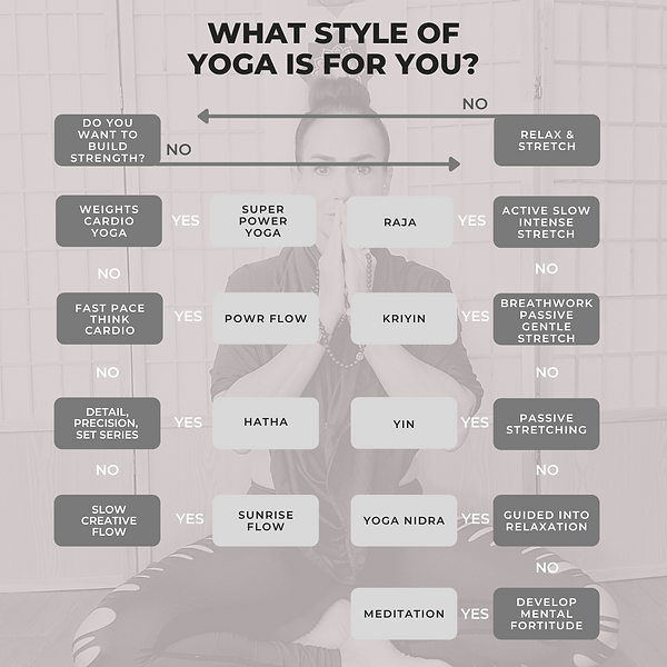style of yoga.png
