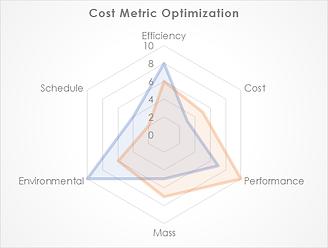 cost metrics.png
