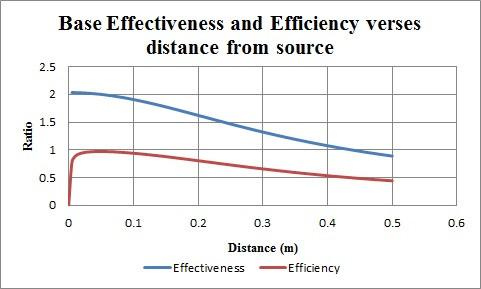 effectiveness1.jpg