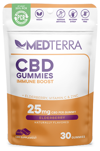 CBD Gummies Immune Boost