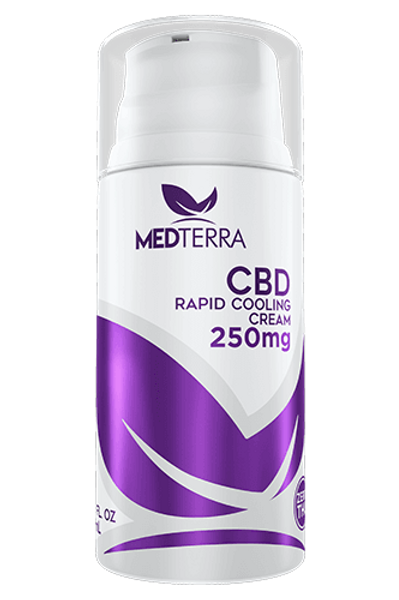 Medterra CBD Rapid Cooling Cream 250mg