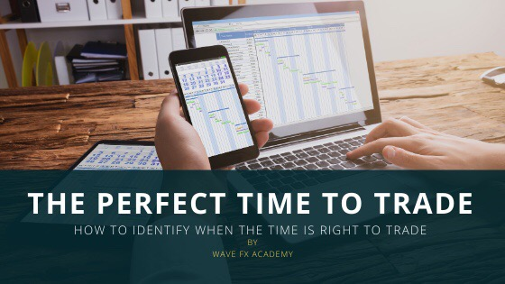 How to determine the right trading time.