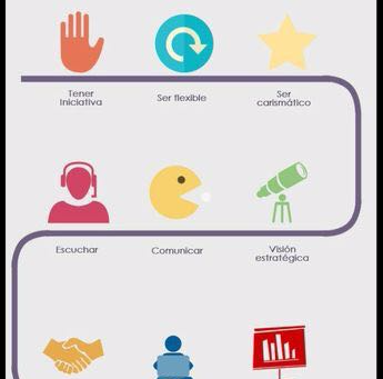 Asistentes y liderazgo