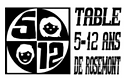 table 512.PNG