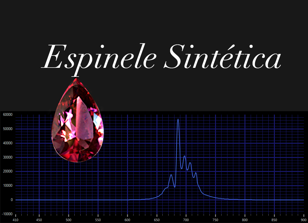 Espinelle_Sintética