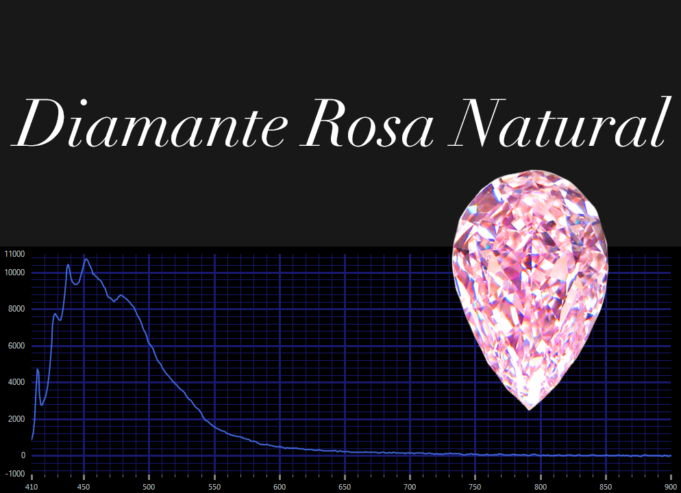 Diamante Rosa Natural