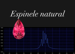 espinele_natural