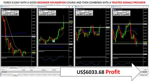 Trusted forex trade websites