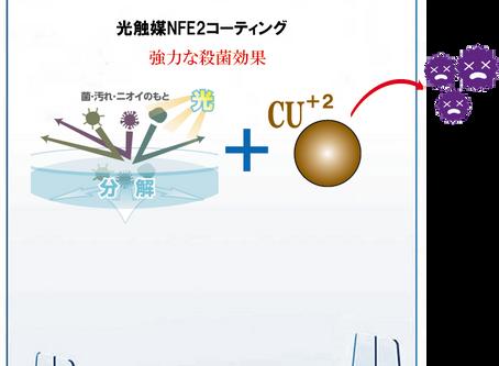 アクリルパーテーション✖️光触媒抗菌